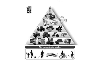 Produkty zbożowe u podstaw piramidy zdrowego żywienia